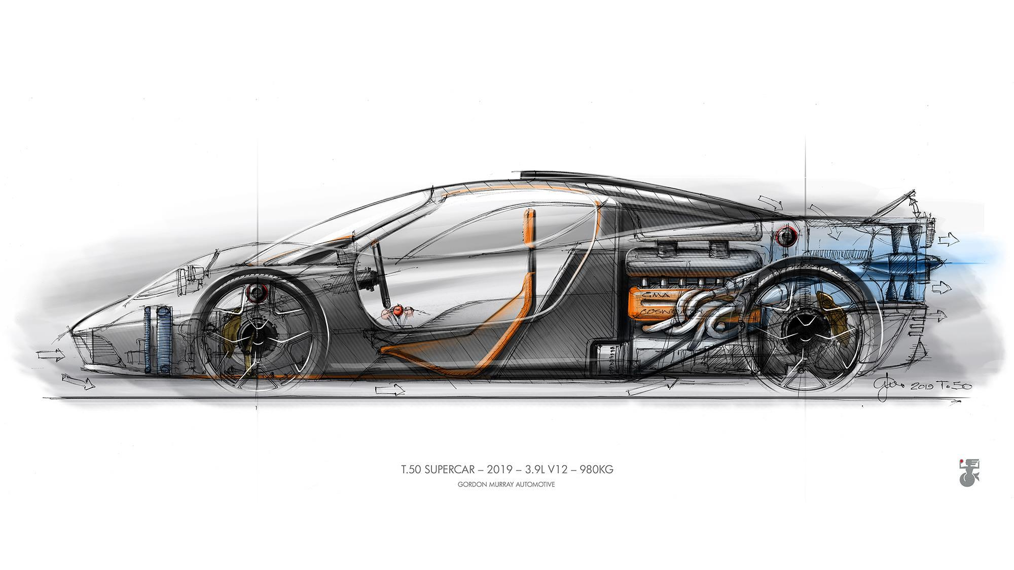 Updated Gordon Murray Automotive T 50 Teased Article